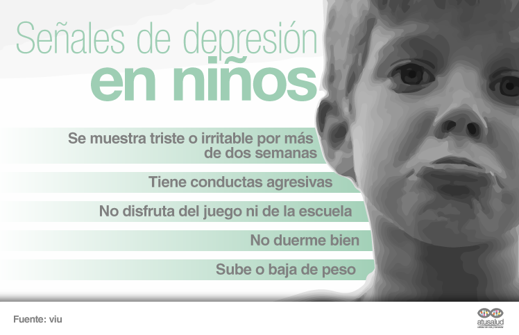 infografia depresion infantil